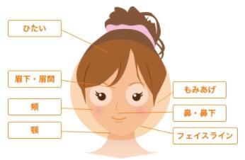 ドクター松井クリニックの顔脱毛の範囲